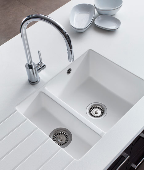 Acrylic Kitchen Sinks : polyester acrylic polyester acrylic sinks are the lowest performing in ...